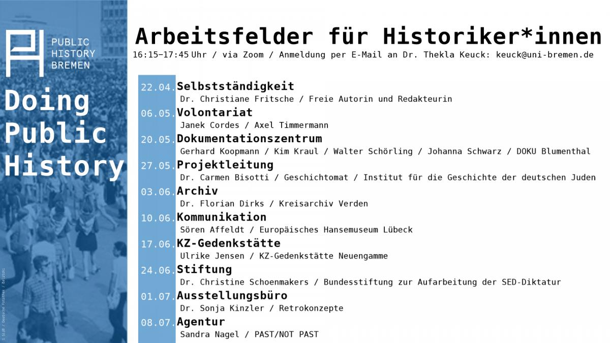 Arbeitsfelder für Historiker*innen